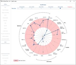 salud-grafica-resumen